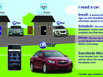 gm-relayrides-onstar-deal.png