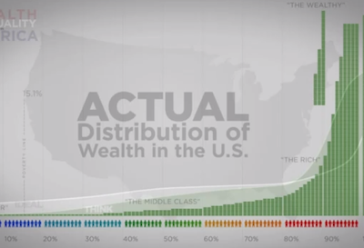 wealthinequality.png