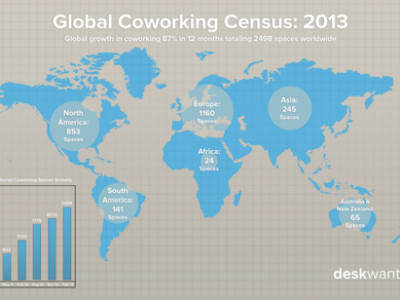 coworkingcensus2013.png
