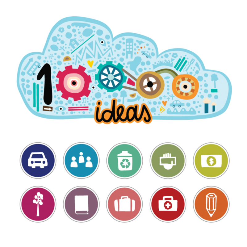 10000-ideas-806x806.png
