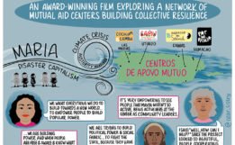 "Infographic titled ""The Response presents: How Puerto Ricans are Restoring Power to the People"" and subtitled ""An awarded-winning film exploring a network of mutual aid centers building collective resilience."" A doodle of a gust of wind labeled ""Maria"" with more text reading ""Disaster capitalism,"" ""Climate crisis,"" and ""Austerity measures,"" and a doodle of militarized law enforcement officers, blows toward a doodle of Puerto Rico. Text written across Puerto Rico reads ""Centros de Apoyo Mutuo"" and various locations are marked. Four of the locations are labeled: ""Las Marias,"" with a sign reading ""Cocina Cambu""; ""Utuado"" with a sign reading ""CAMU Centro Apoyo Mutuo Utuado""; ""Cagua"" with a sign reading ""espacio de salad""; and ""Humacao"" with a sign reading ""Par my Patria."" Doodles of three people with speech bubbles reading ""We want everything we do to build toward a new world...to empower people to build popular power.""; ""We are trying to build political power and social fabric...to fight the state, because they have the resources we should have.""; and ""I said, 'Well, how can I help?' Since the project looked so beautiful, people cooperating with each other."" Other speech bubbles read, ""It's very empowering to see people that maybe weren't active, being active here at the center as community leaders."" and ""...We are building power. And when people are free and awake and know what they're worth...the whole community changes."" A green hill at the bottom of the infographic contains text reading ""A Shareable Production www.theresponsefilm.org"" with doodles of palm trees blowing and buildings roof blown by the wind, people eating and lining up for food, dancing, and getting ear acupuncture. Small text on the side reads ""@lizar_tistry."""