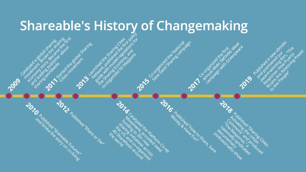 The history of Shareable from 2009-2019